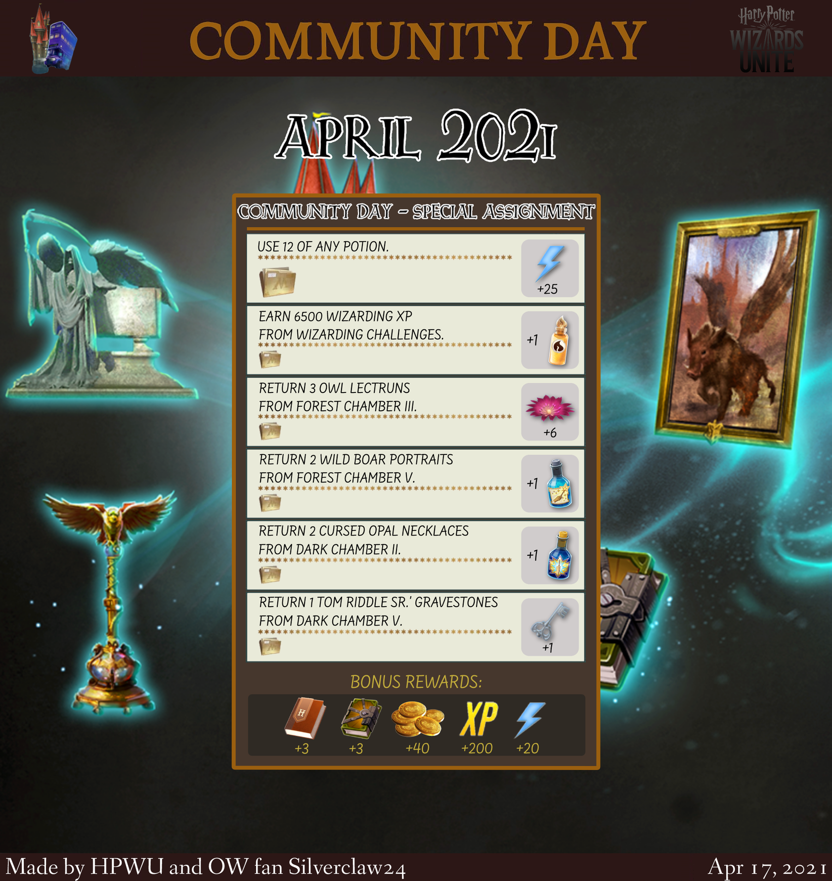 April CD tasks.png