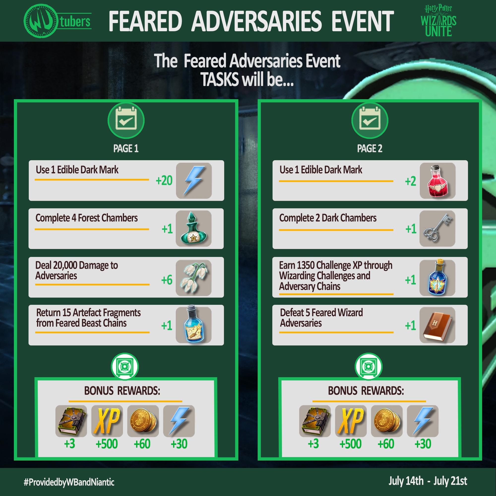 July_Feared_Tasks.jpg