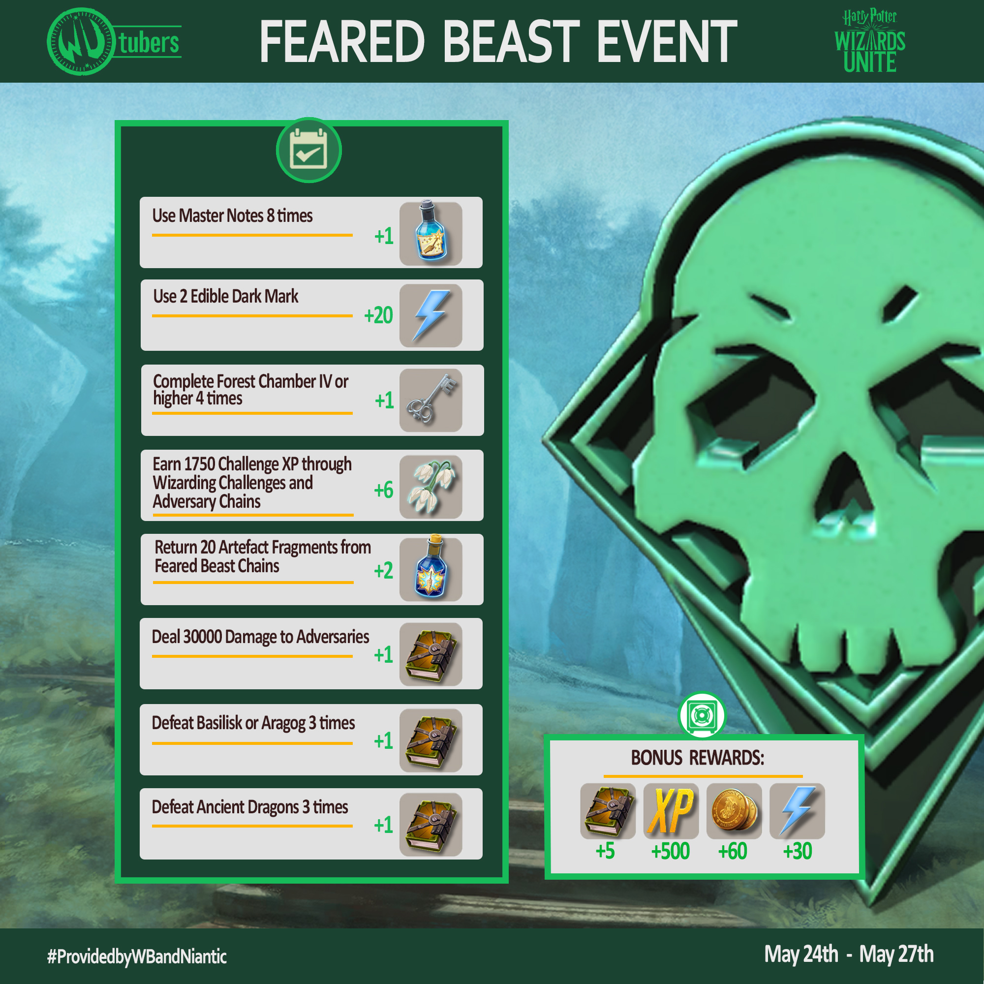 Feared_Beast_Task.jpg