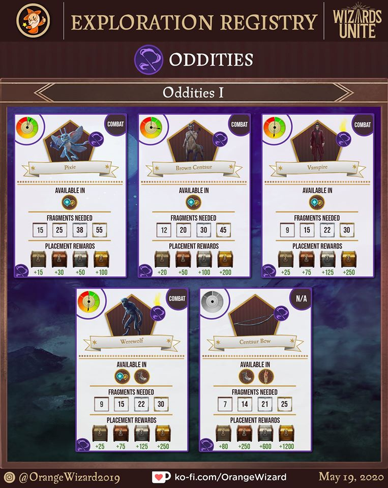 Oddities I.jpg