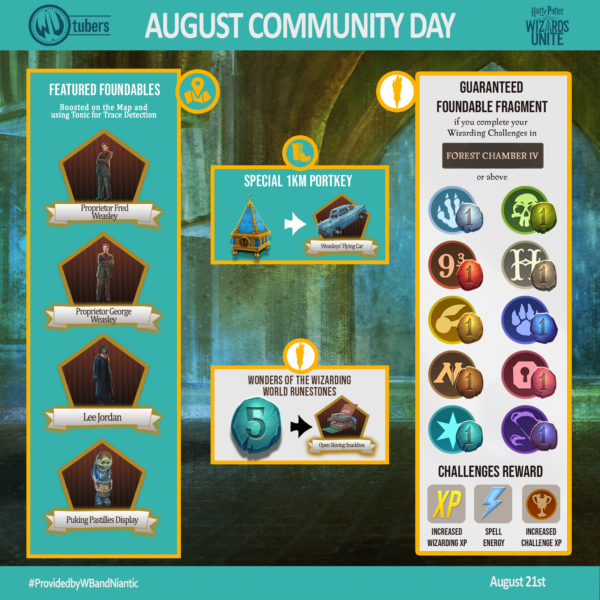 August_Community_Day_Features.jpg
