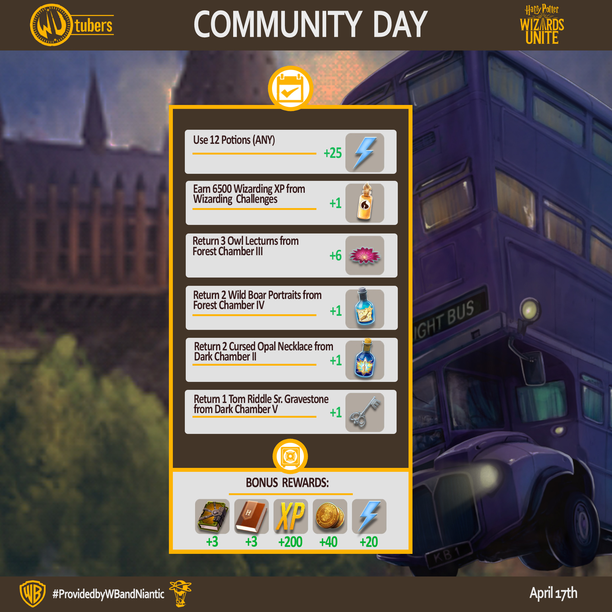 April_Community_Day_Tasks-1.jpg