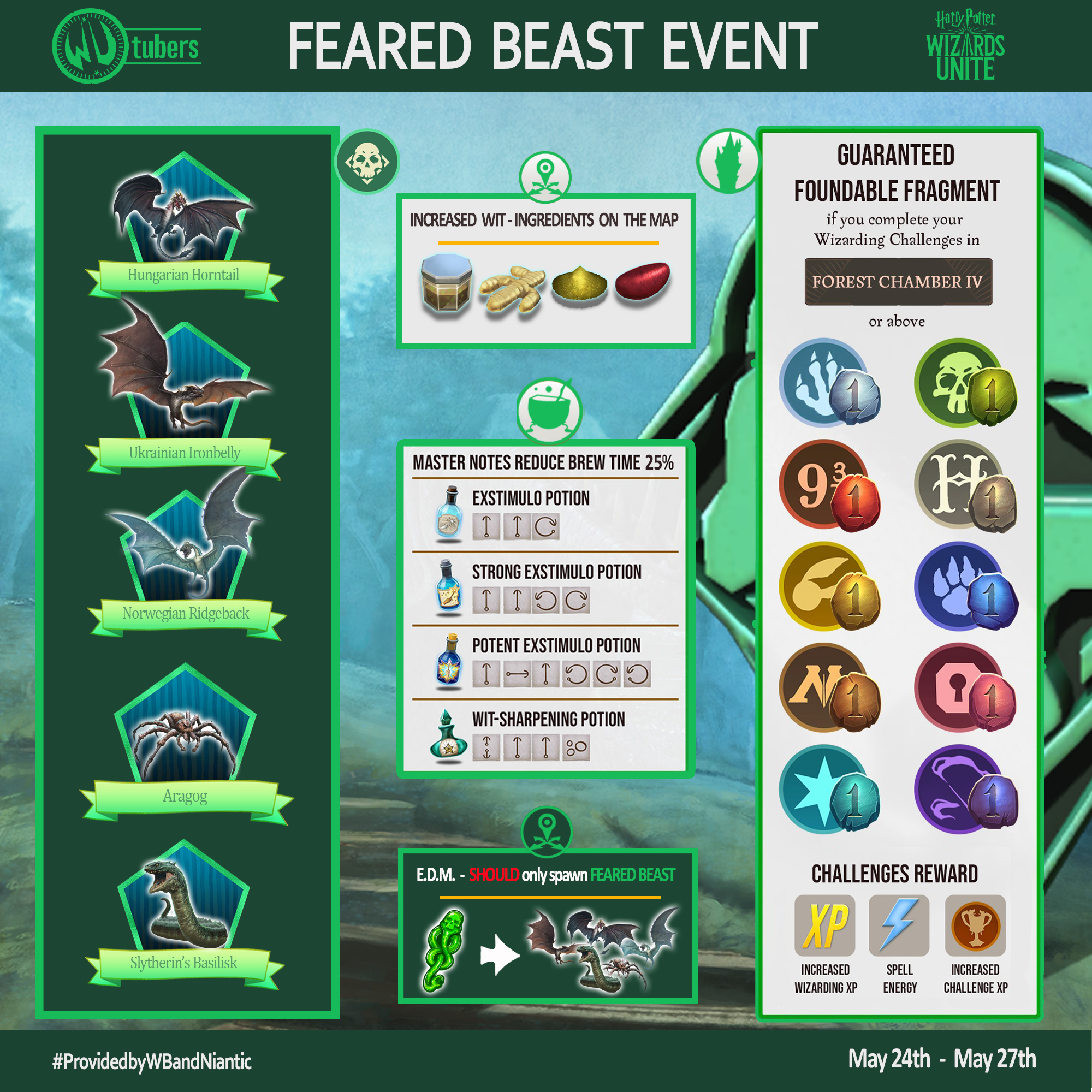 Feared_Beast_Features.jpg