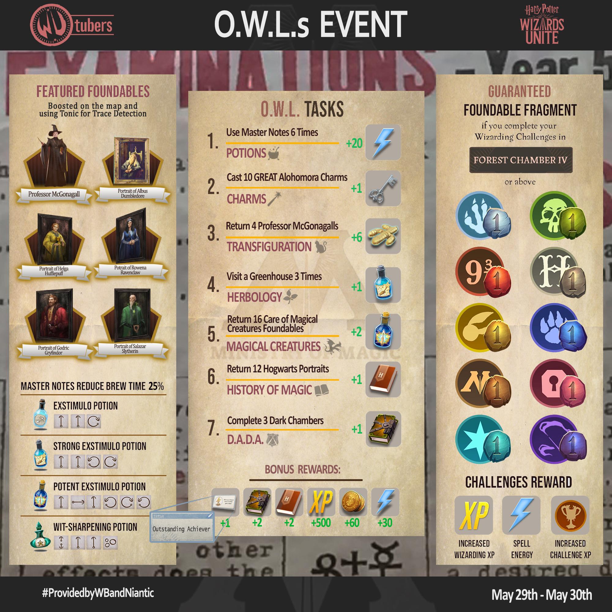 OWL_Task.jpg