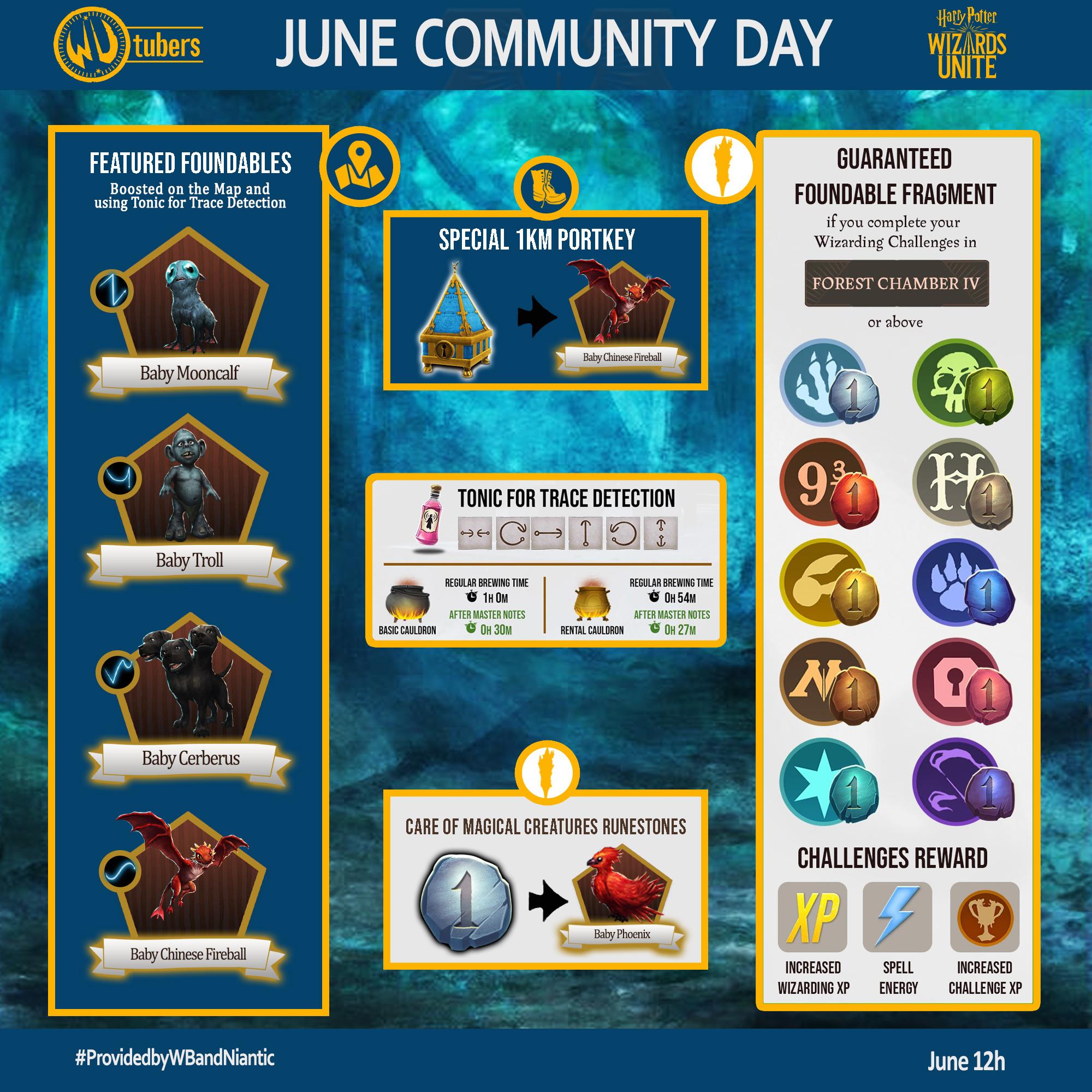 June_CD_Features.jpg