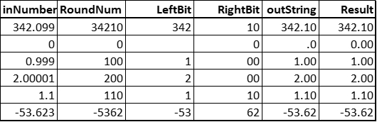 2DPFormatter_TestData.png
