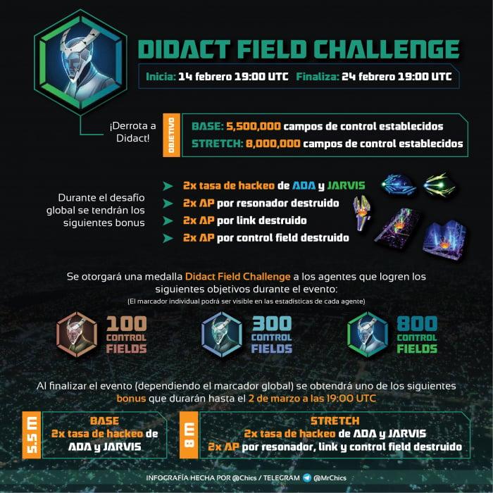 Didact challenge español.jpg