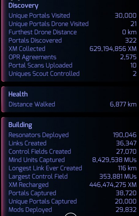Double Onyx stats screenshot.jpg
