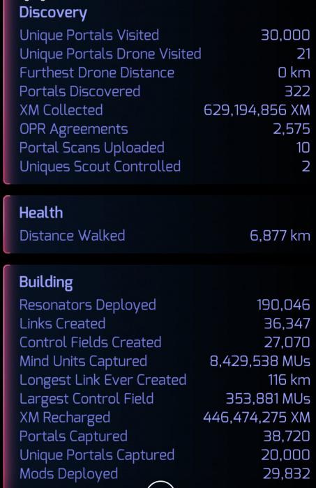 Double Onyx stats screenshot.jpg