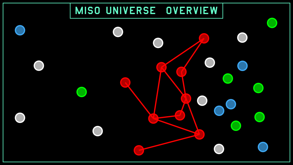 Miso-Universe-Overview.png
