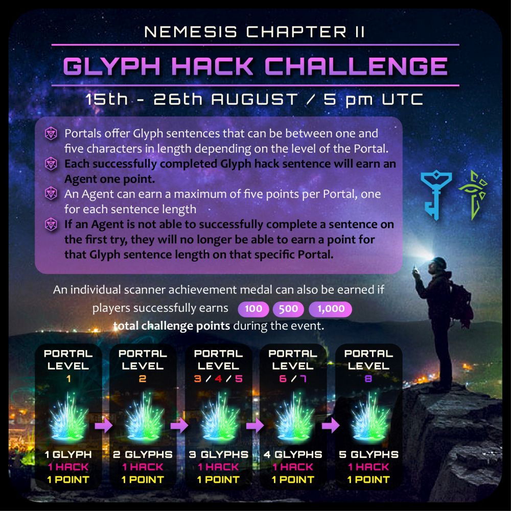 Glyph Hack Challenge ENG.jpg