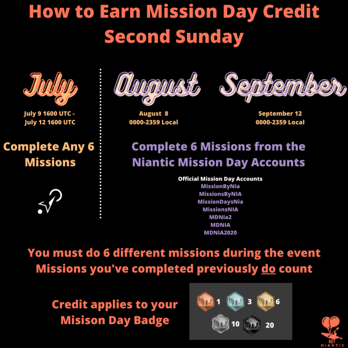 How to Earn Mission Day Credit Second Sunday (2).png