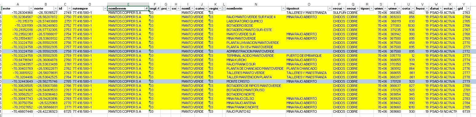 Datos Mineras chile.JPG