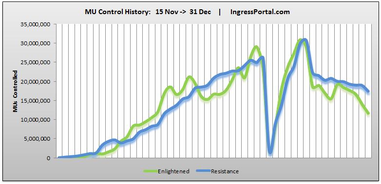 MU_Control_History_2012.png