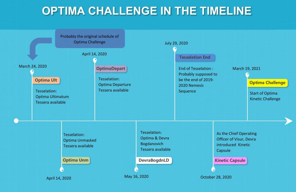 Optima Challenge Timeline New-1.jpg