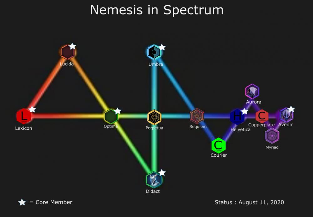 200811 Spectrum of Nemesis 4.png