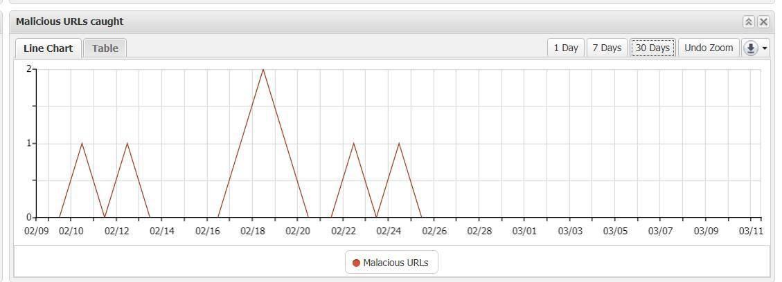Malicious URLs.jpg