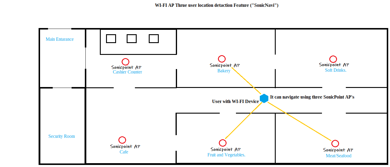 Sonicpoint Location base map.png