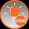 1,500 Insightfuls