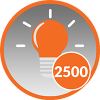2500 Helpfuls