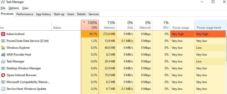 Bitdefender high CPU screenshot.jpg
