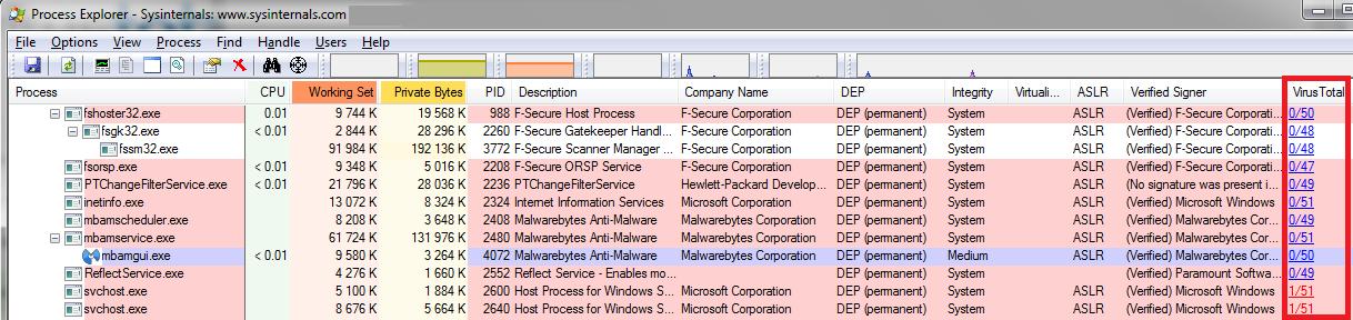 ProcessExplorerVT.png