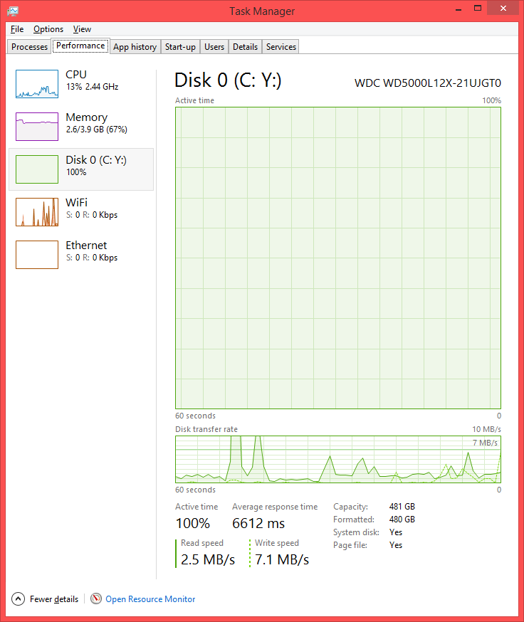 Task Manager 100 percent 7 seconds