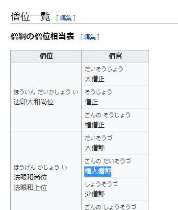 権大僧都.JPG