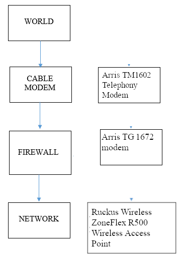 Net Gear.jpg