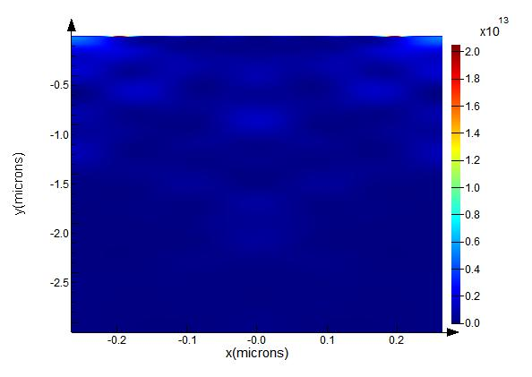 figure3_ScattoloElia_metallicnanograting_AbsSi_550nm.jpg