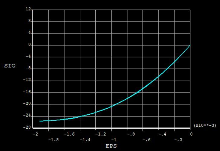 concrete_compression.JPG
