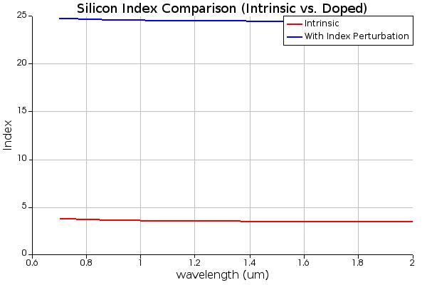 index_comparison.png