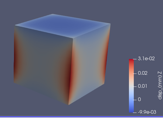 Layerwise Z displacement.PNG