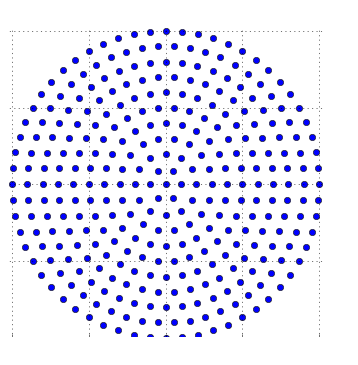 Script for Generating of evenly spaced dipole in a circle FTDT.png