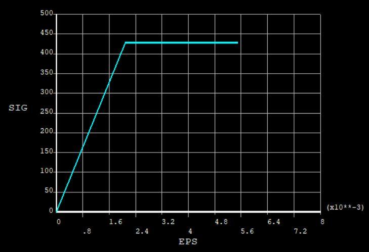 steel_diagram.JPG