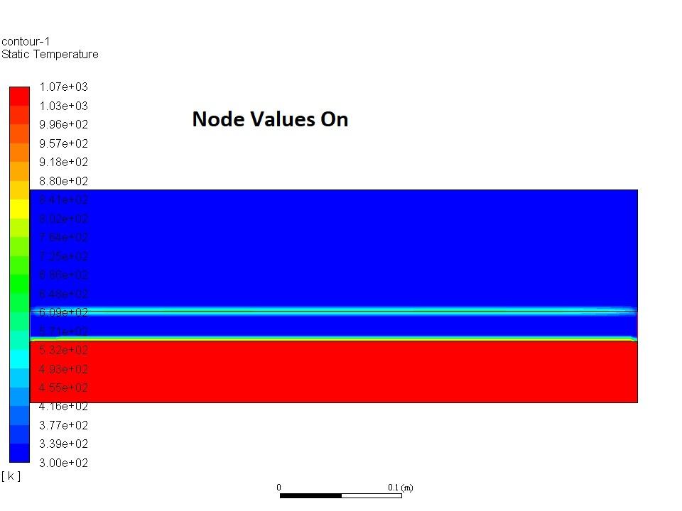 node values.jpg