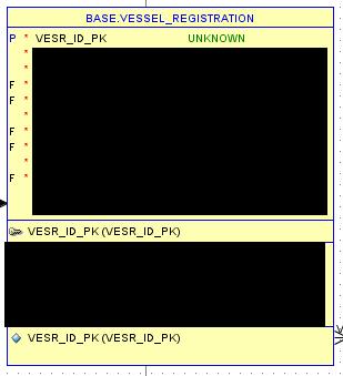 RelationalModel_Vessel_Registration-Table.png