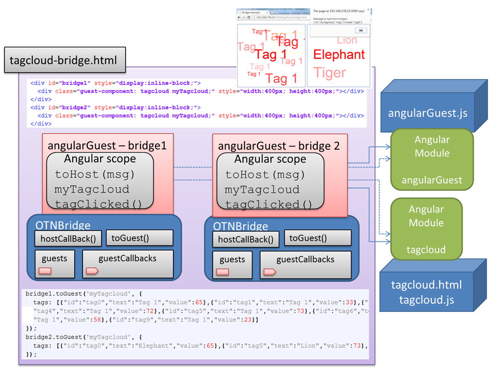 jellema-html5-adf-fig09.png