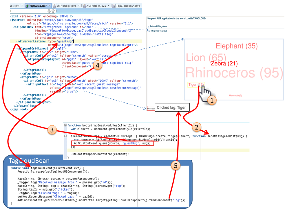 jellema-html5-adf-fig13.png