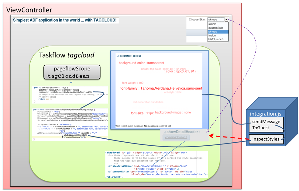 jellema-html5-adf-fig23.png