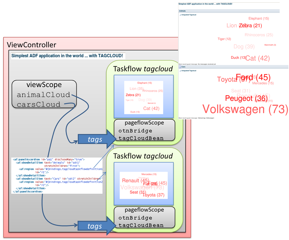 jellema-html5-adf-fig15.png