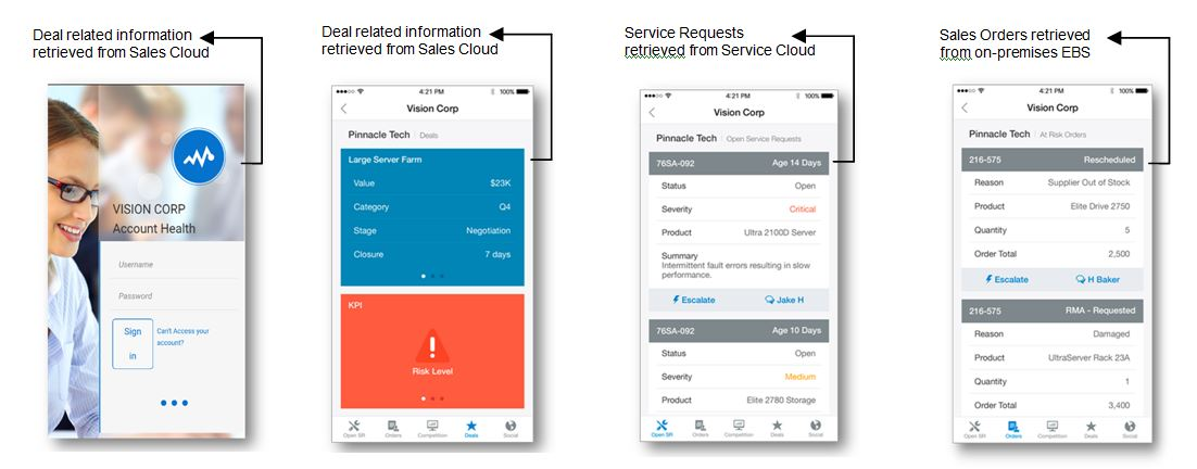 Mobile Application fetching data from Oracle Sales Cloud, Service Cloud and on-premises EBS.JPG