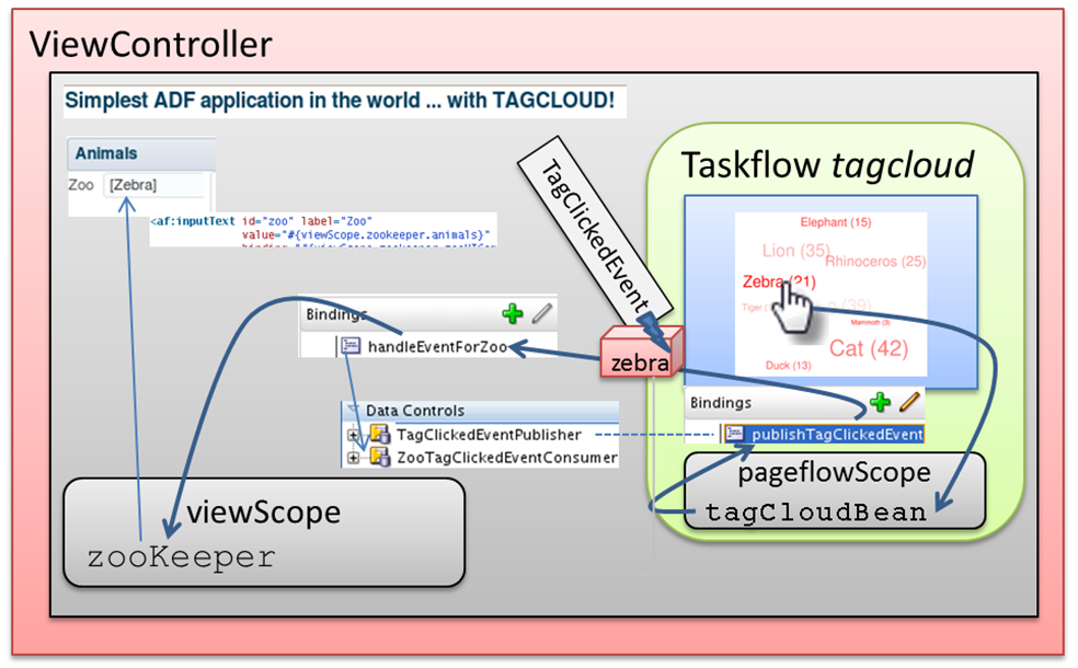 jellema-html5-adf-fig16.png