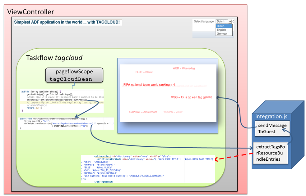 jellema-html5-adf-fig26.png