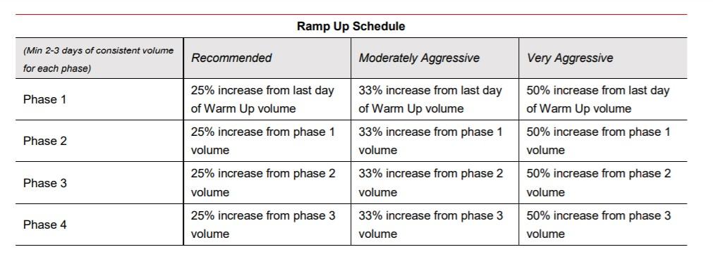 Ramp_Up.jpg