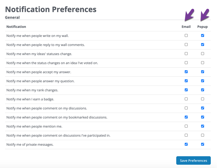 The Notification Preferences page where users can check/uncheck whether they want notification types to be sent as email or Springshare Lounge Popup.