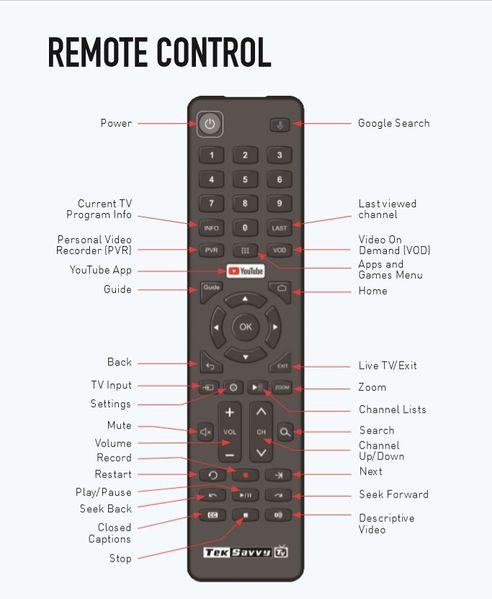 492px-Remotecontrol.jpg