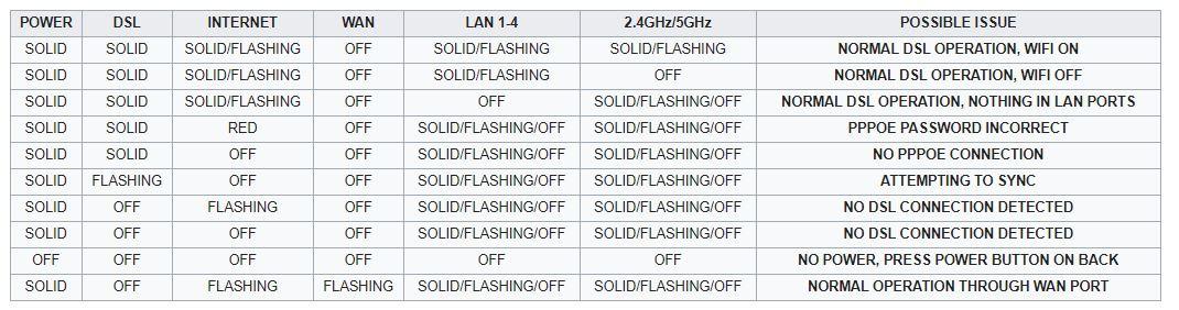 """User: """"DSL Lights.JPG"""""""
