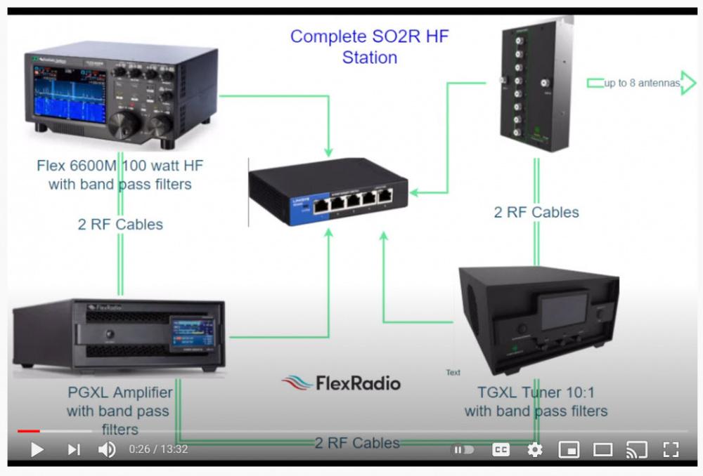 Flex SO2R Setup.jpg
