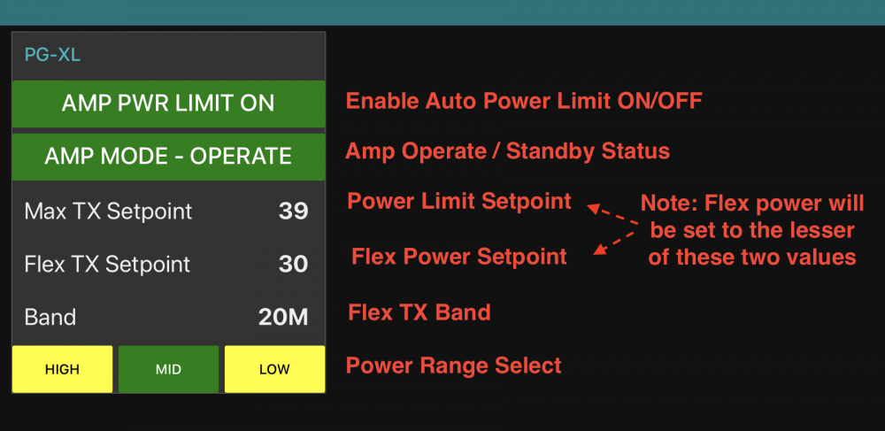 Power Limit Dashboard.png
